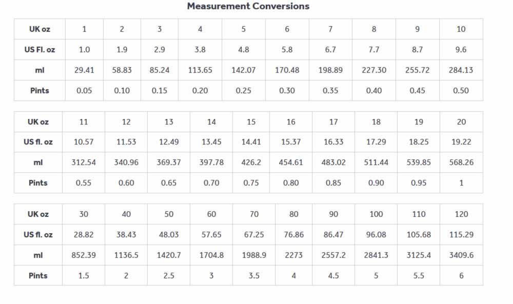 measurement-conversions-sm