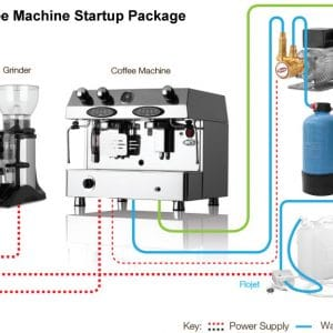 dual-fuel-coffee-machine-lpg-package